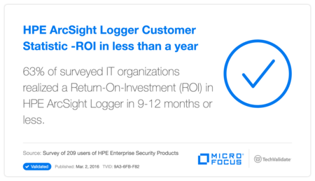 HP ArcSight Logger Customer Statistic -ROI in less than a year