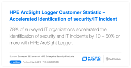 HP ArcSight Logger Customer Statistic - Accelerated identiication of security/IT incidents