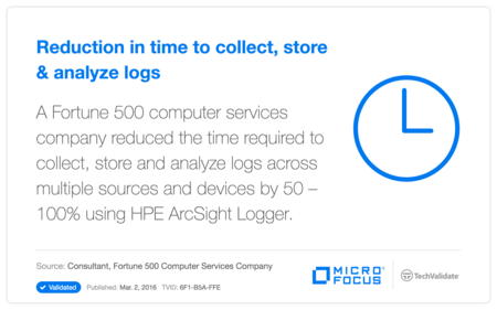 Reduction in time to collect, store & analyze logs