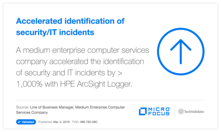 Accelerated identification of security/IT incidents