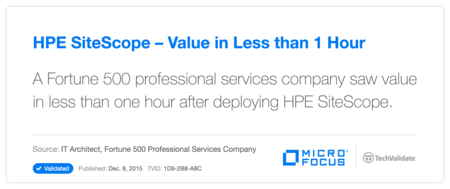 HP SiteScope - Value in Less than 1 Hour