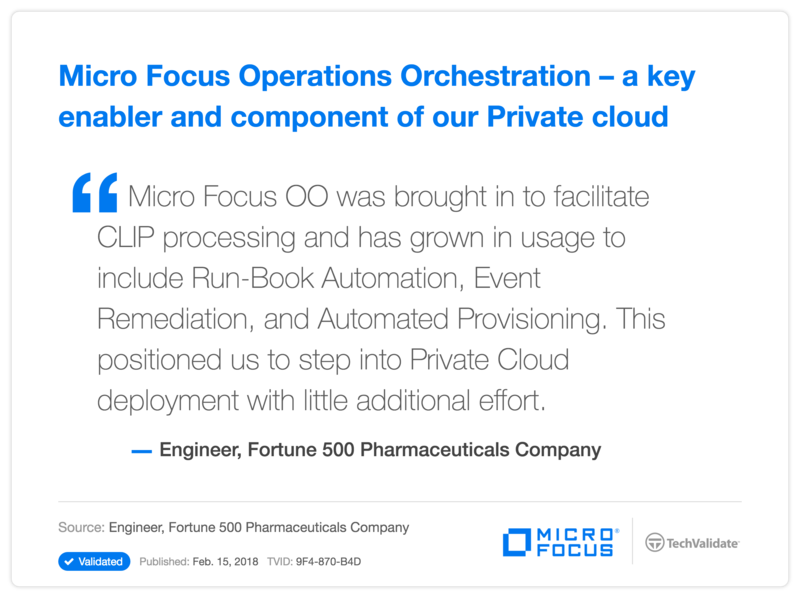 HP Operations Orchestration - a key enabler and component of our Private cloud