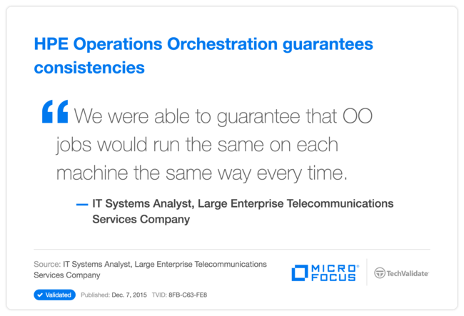 HP Operations Orchestration guarantees consistencies