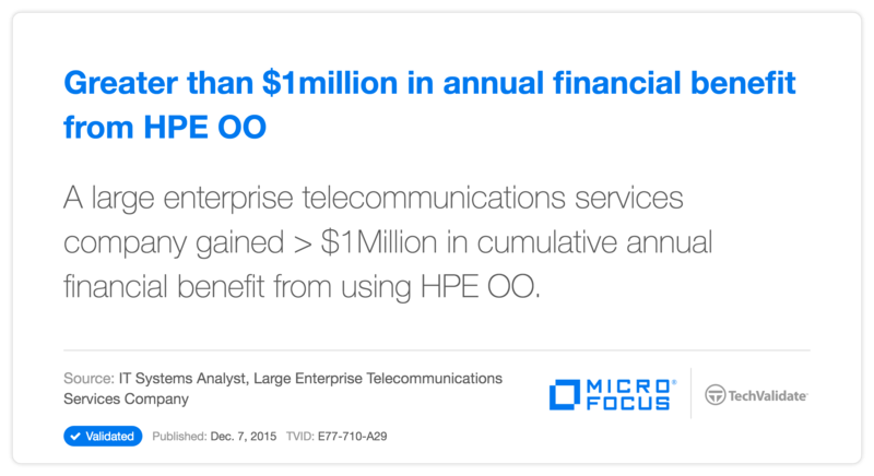 Greater than $1million in annual financial benefit from HP OO