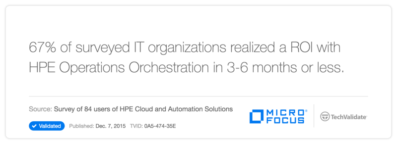 HP Operations Orchestration Software Customer Statistic