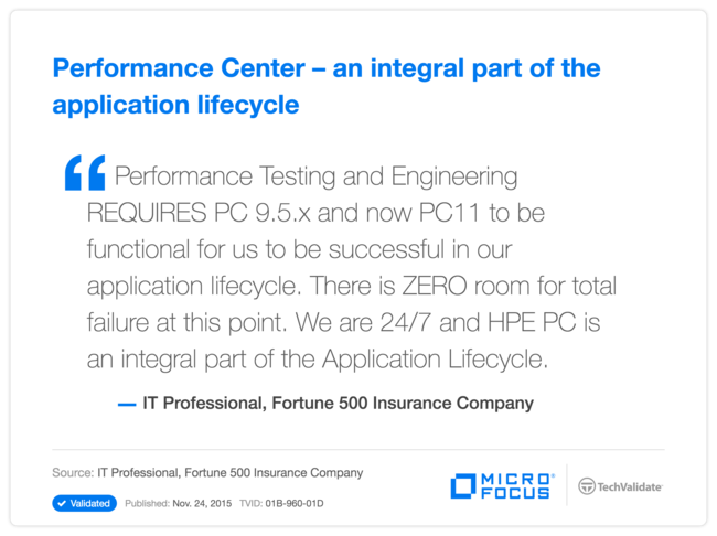 Performance Center - an integral part of the application lifecycle