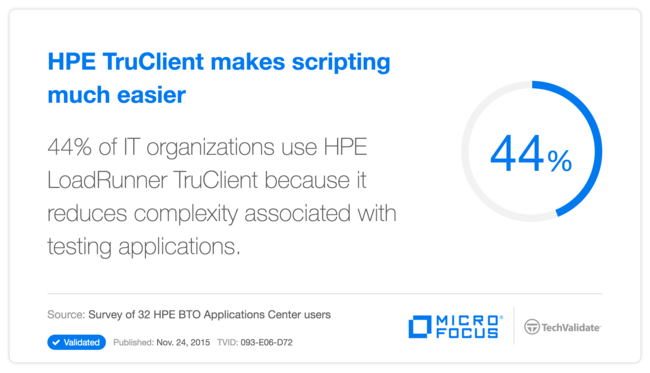 HPE TruClient makes scripting much easier