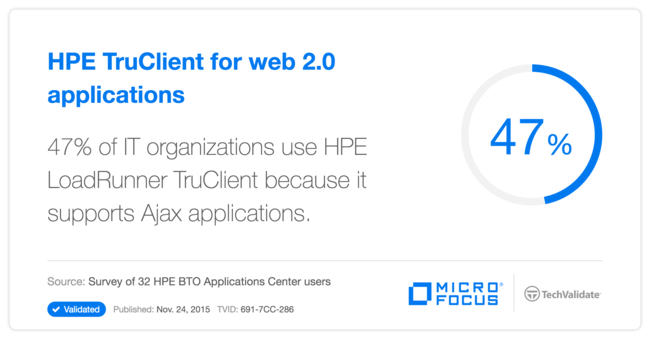 HPE TruClient for web 2.0 applications
