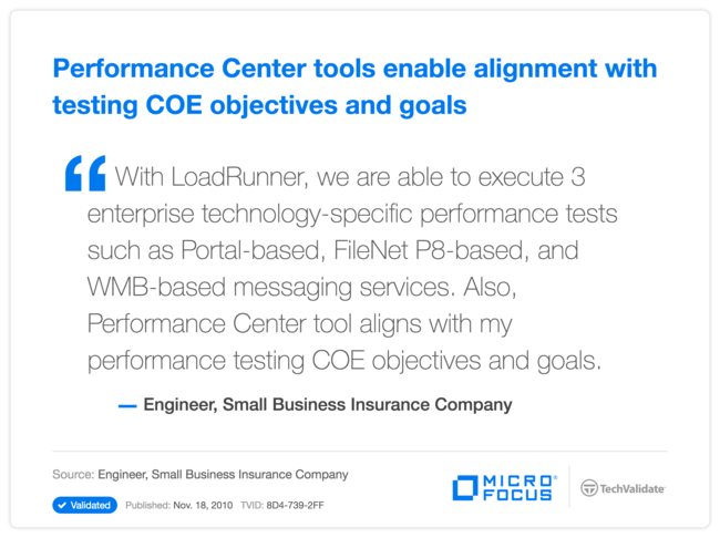 Performance Center tools enable alignment with testing COE objectives and goals