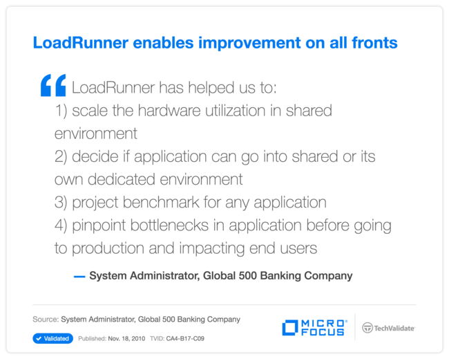LoadRunner enables improvement on all fronts