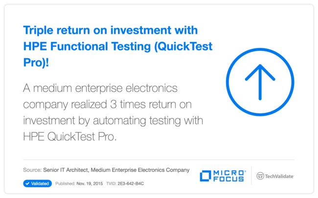 Triple return on investment with HP Functional Testing (QuickTest Pro)!