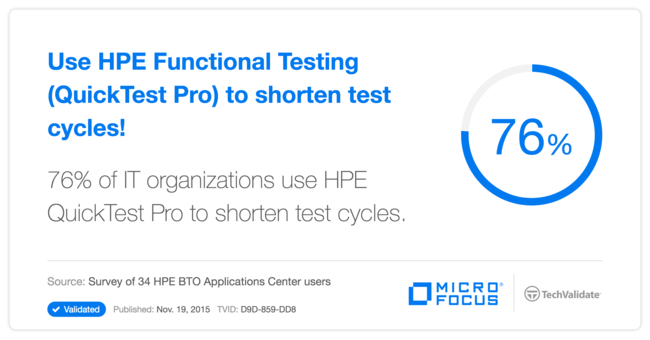 Use HP Functional Testing (QuickTest Pro) to shorten test cycles!