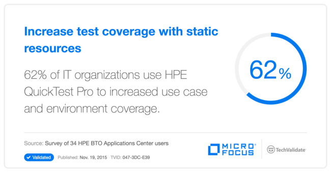 Increase test coverage with static resources