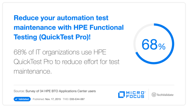 Reduce your automation test maintenance with HP Functional Testing (QuickTest Pro)!