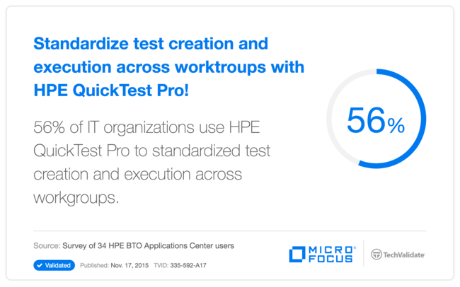 Standardize test creation and execution across worktroups with HP QuickTest Pro!