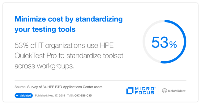 Minimize cost by standardizing your testing tools