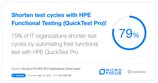 Shorten test cycles with HP Functional Testing (QuickTest Pro)!