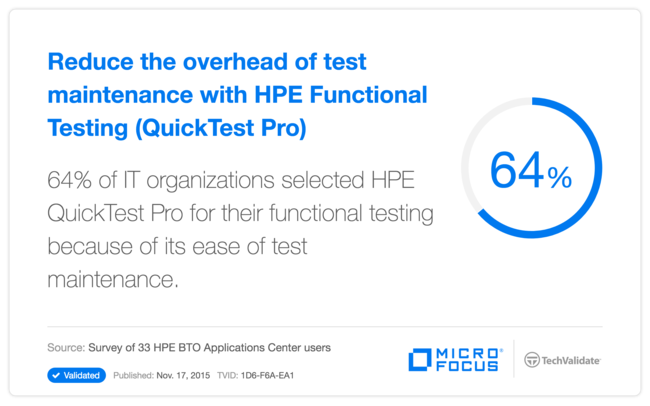Reduce the overhead of test maintenance with HP Functional Testing (QuickTest Pro)