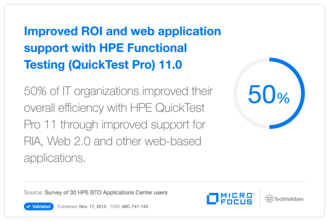 Improved ROI and web application support with HP Functional Testing (QuickTest Pro) 11.0