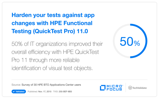 Harden your tests against app changes with HP Functional Testing (QuickTest Pro) 11.0