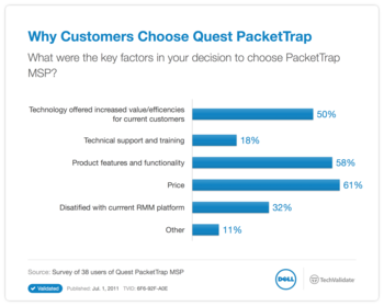 Why Customers Choose Quest PacketTrap