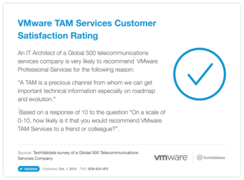 VMware TAM Services Customer Satisfaction Rating