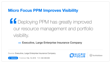HPP PPM Improves Visibility