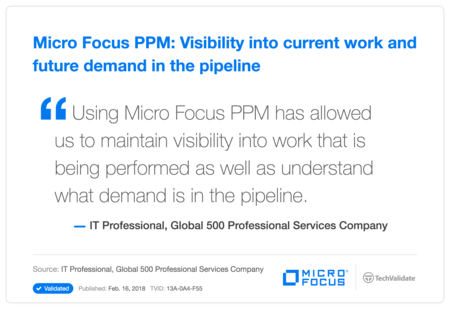 HP PPM: Visibility into current work and future demand in the pipeline