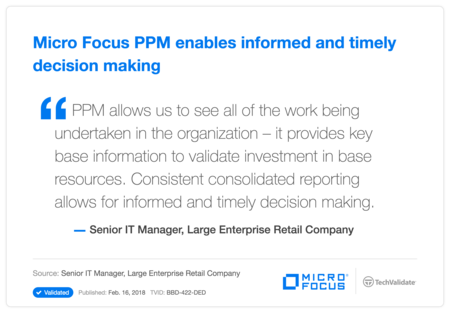 HP PPM enables informed and timely decision making