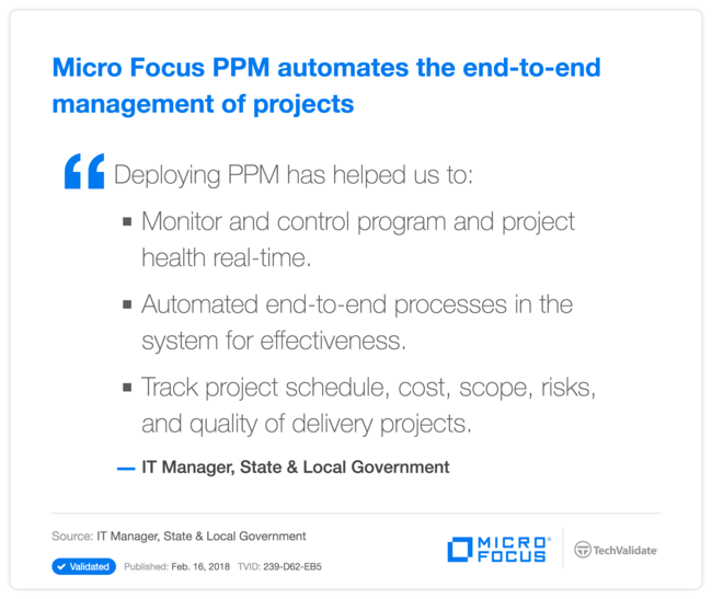 HP PPM automates the end-to-end management of projects
