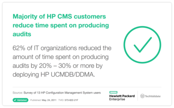 Majority of HP CMS customers reduce time spent on producing audits