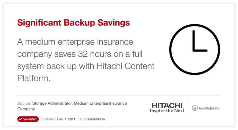 Significant Backup Savings