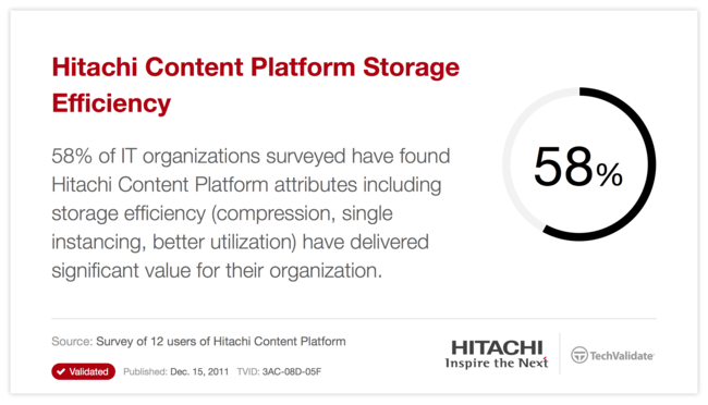 Hitachi Content Platform Storage Efficiency