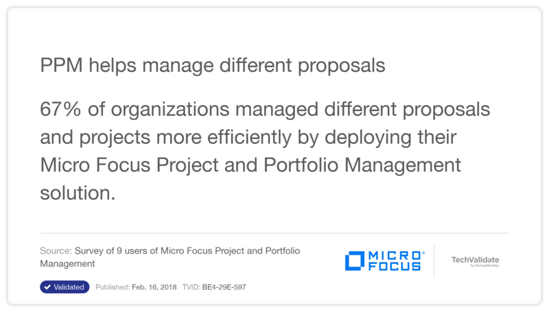PPM helps manage different proposals