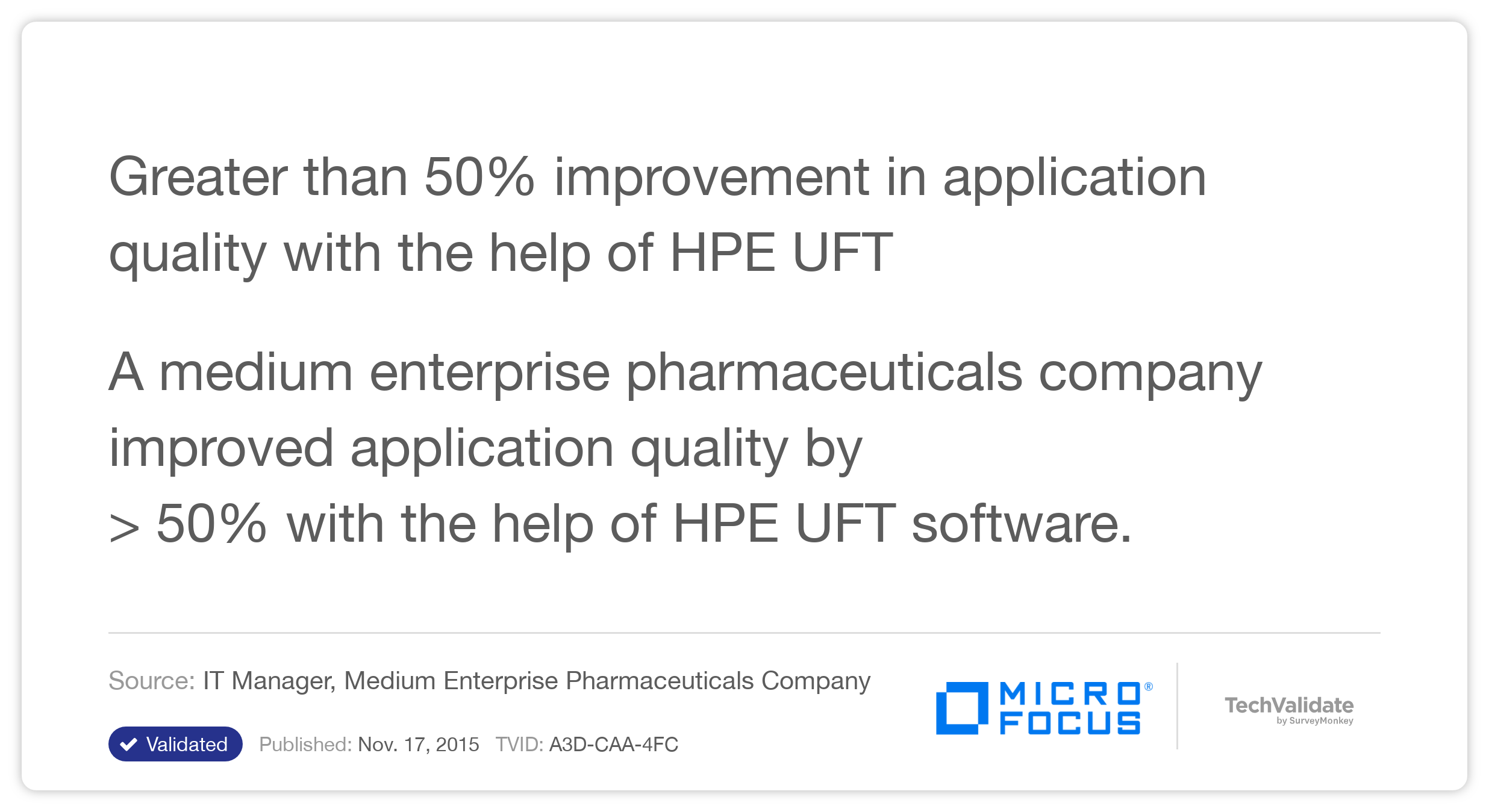 Greater than 50% improvement in application quality with the help of HP UFT