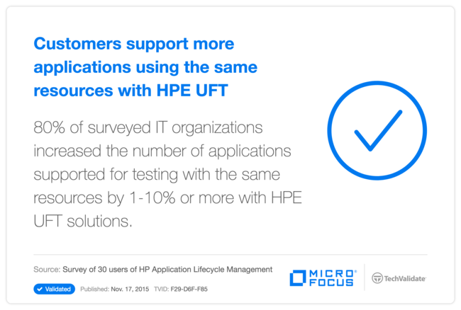Customers support more applications using the same resources with HP UFT