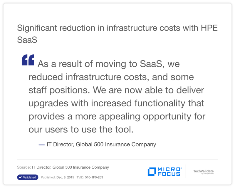 Significant reduction in infrastructure costs with HP SaaS