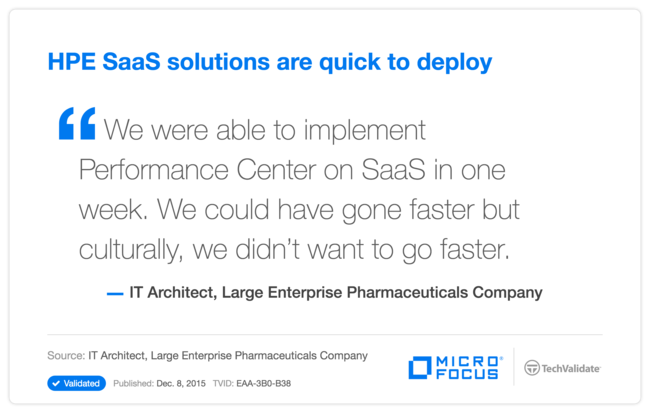 HP SaaS solutions are quick to deploy