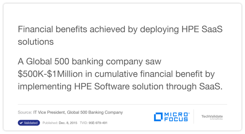 Financial benefits achieved by deploying HP SaaS solutions