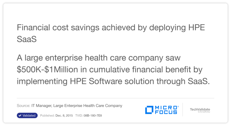 Financial cost savings achieved by deploying HP SaaS