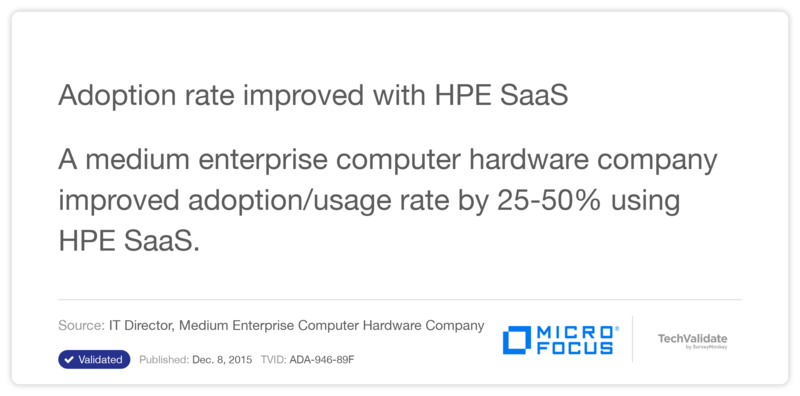 Adoption rate improved with HP SaaS