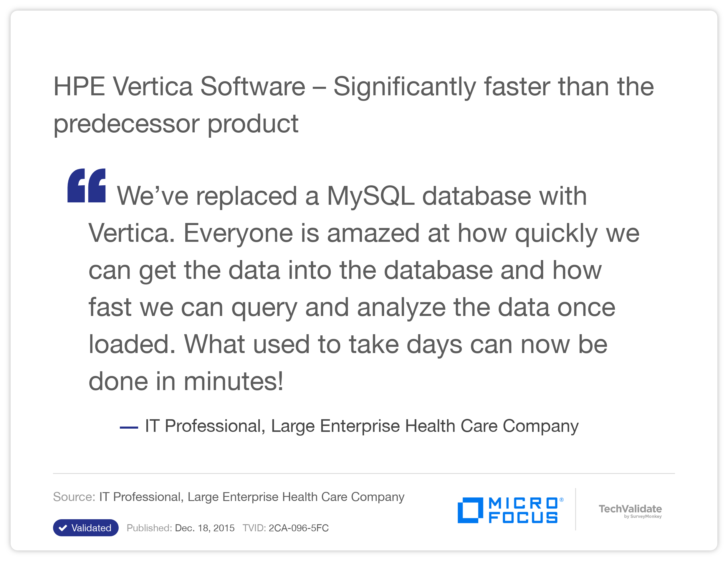 HP Vertica Software  - Significantly faster than the predecessor product