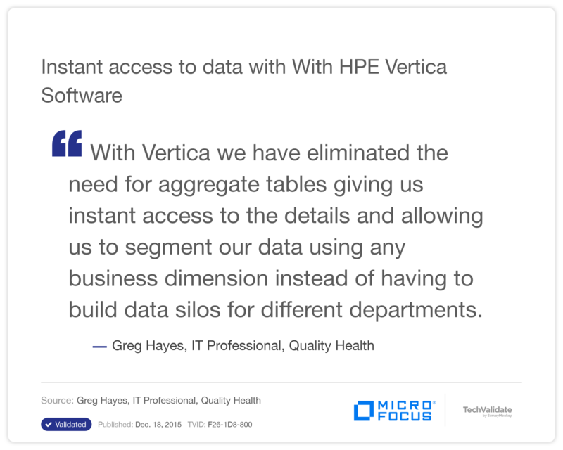 Instant access to data with With HP Vertica Software