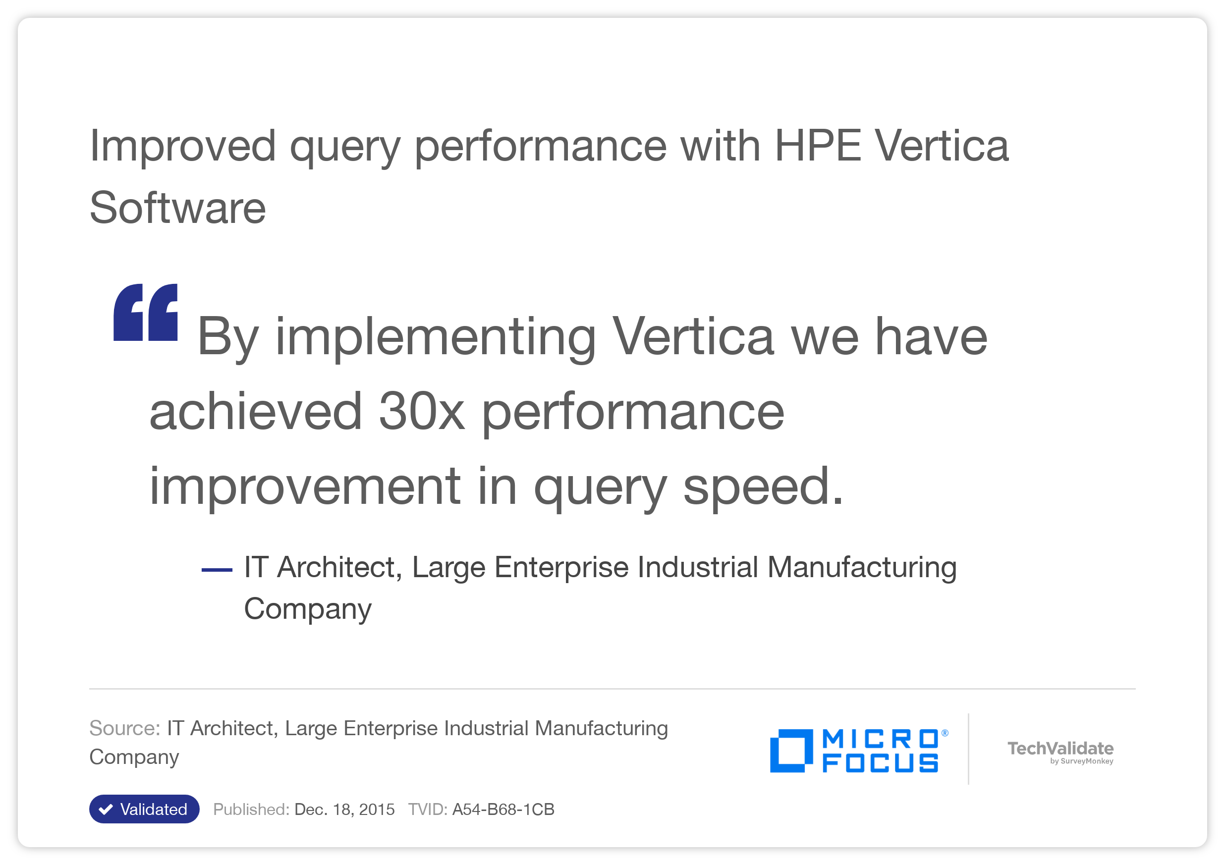 Improved query performance with HP Vertica Software