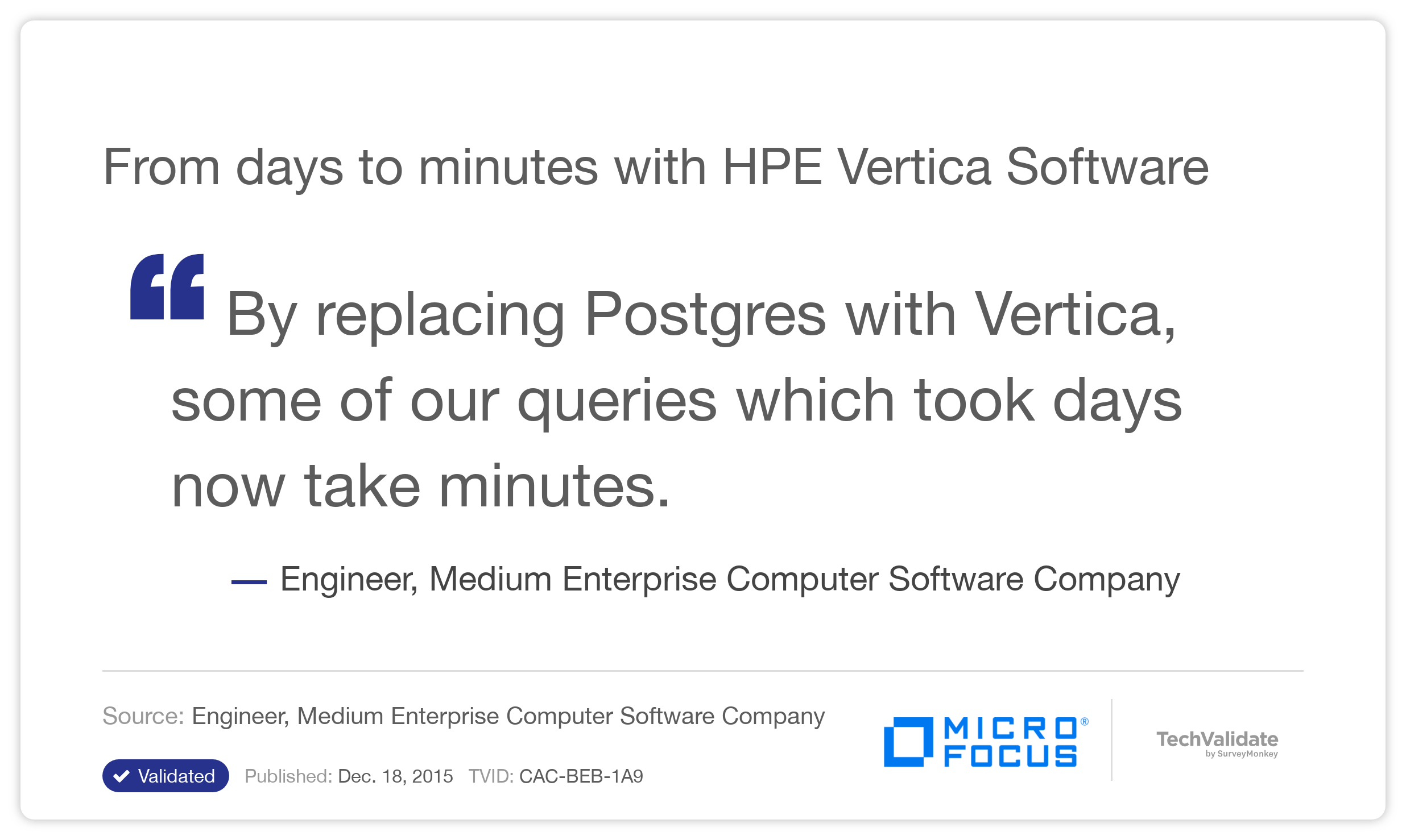 From days to minutes with HP Vertica Software