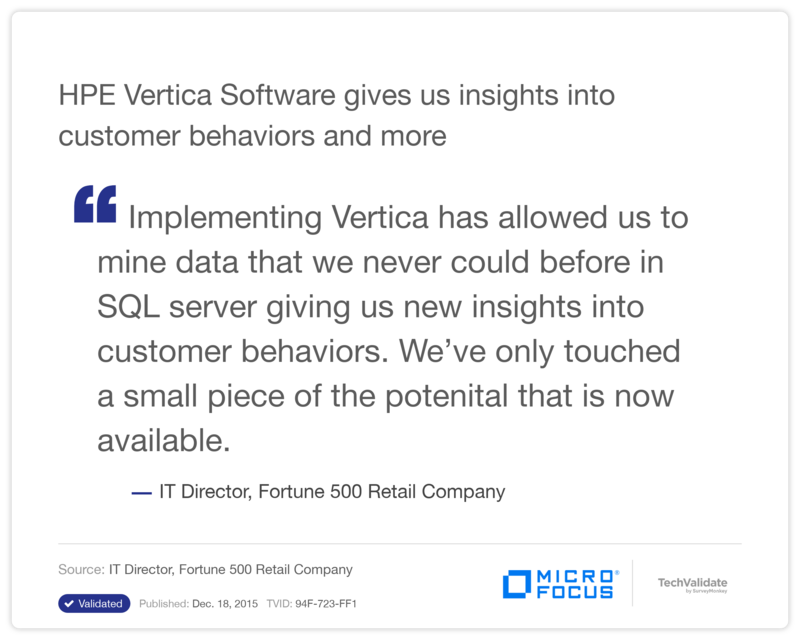 HP Vertica Software gives us insights into customer behaviors and more