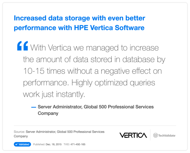 Increased data storage with even better performance with HP Vertica Software