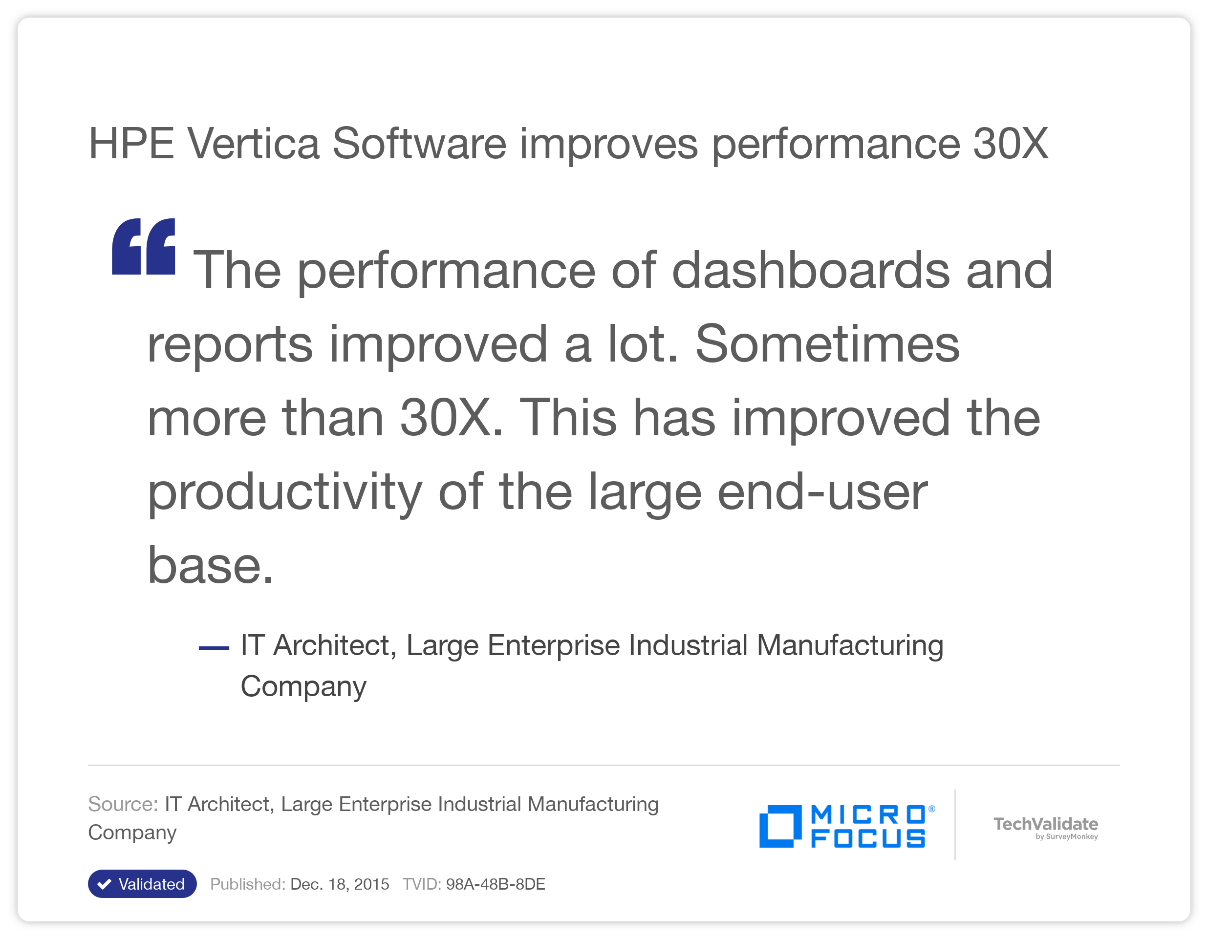 HP Vertica Software improves performance 30X