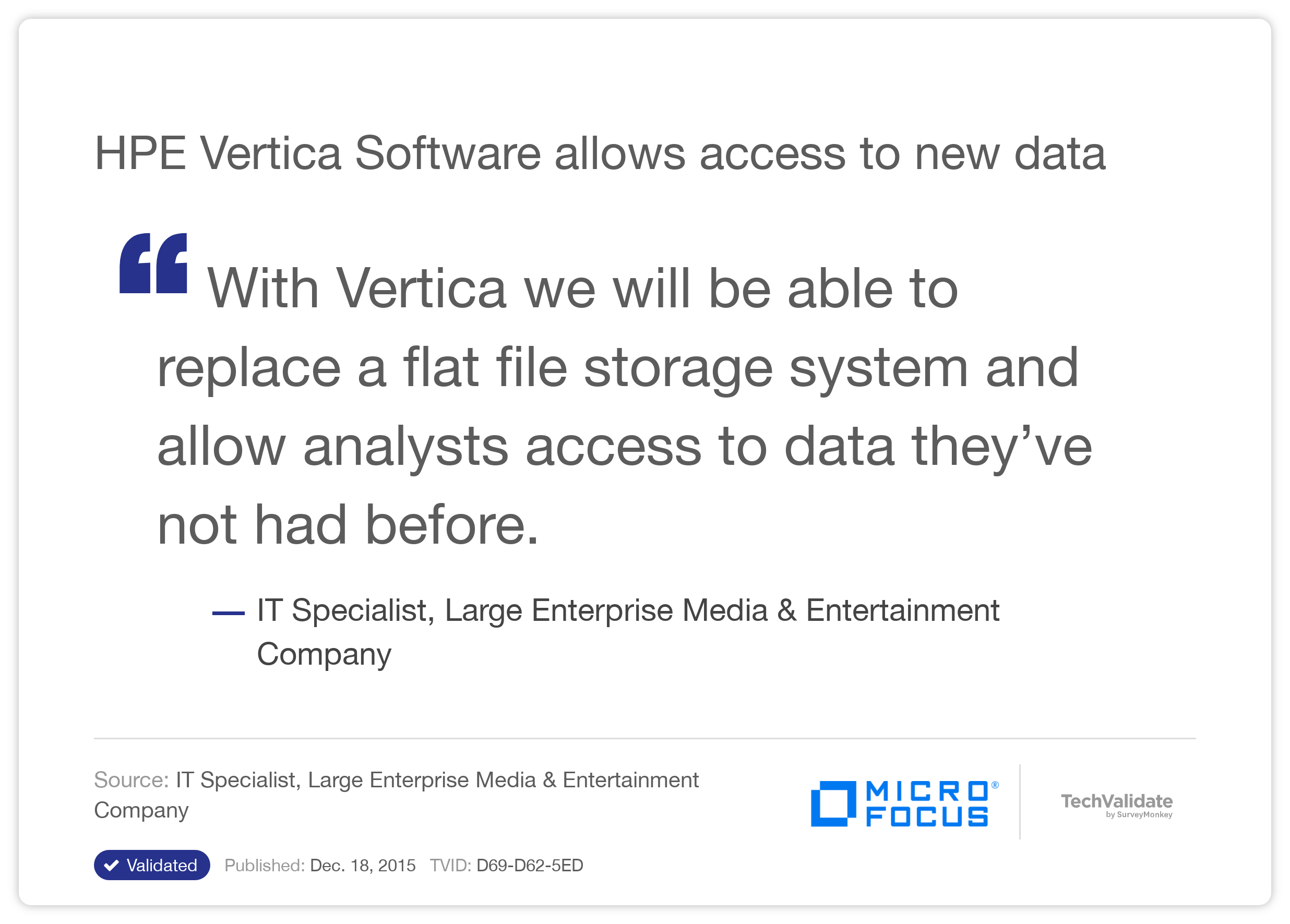 HP Vertica Software allows access to new data