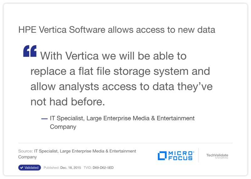 HPE Vertica Software allows access to new data